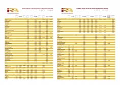 Nuevos horarios autobús Madrid- Teruel y viceversa