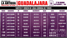 Ponce regresa al ruedo de Las Cruces con 'Doblador'