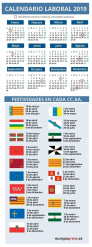 El calendario laboral de este año cuenta con 12 días festivos, solo 8 comunes en toda España