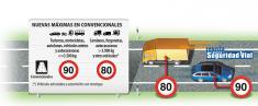 """""""14 metros de nada, son una gran diferencia"""", el nuevo video de la DGT para informar sobre la reducción de velocidad en carreteras convencionales"""