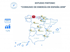 Los castellano-manchegos fueron los que más pagaron por la factura de la luz y el gas en 2018, según Fintonic