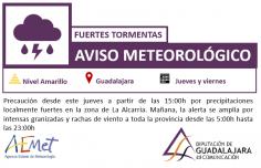 URGENTE: Nivel Amarillo de alerta por granizada y fuertes rachas de viento
