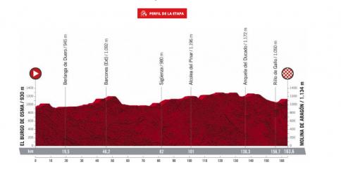 El Aula Ciclista COFIDIS se desarrollará el próximo sábado 5 de junio en Molina de Aragón